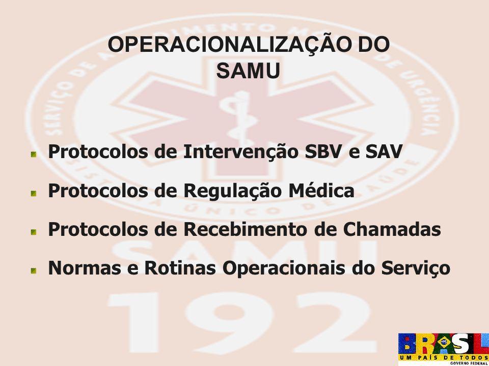 Protocolos de Intervenção SBV e SAV Protocolos de Regulação Médica Protocolos de Recebimento de Chamadas Normas e Rotinas Operacionais do Serviço OPER