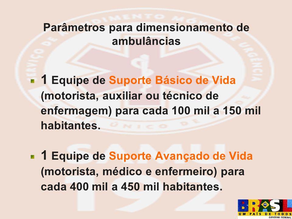 Parâmetros para dimensionamento de ambulâncias 1 Equipe de Suporte Básico de Vida (motorista, auxiliar ou técnico de enfermagem) para cada 100 mil a 1