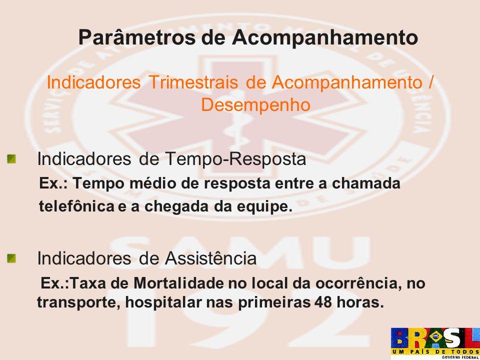 Parâmetros de Acompanhamento Indicadores Trimestrais de Acompanhamento / Desempenho Indicadores de Tempo-Resposta Ex.: Tempo médio de resposta entre a