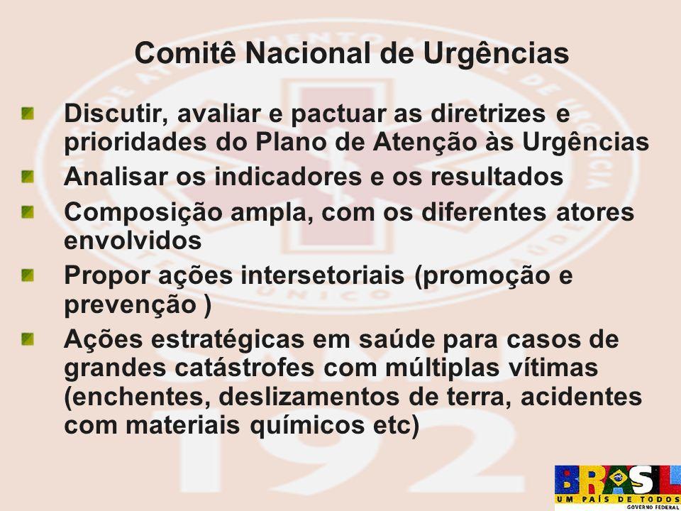 Comitê Nacional de Urgências Discutir, avaliar e pactuar as diretrizes e prioridades do Plano de Atenção às Urgências Analisar os indicadores e os res