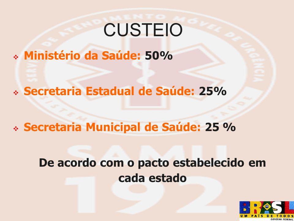 Ministério da Saúde: 50% Secretaria Estadual de Saúde: 25% Secretaria Municipal de Saúde: 25 % De acordo com o pacto estabelecido em cada estado CUSTE