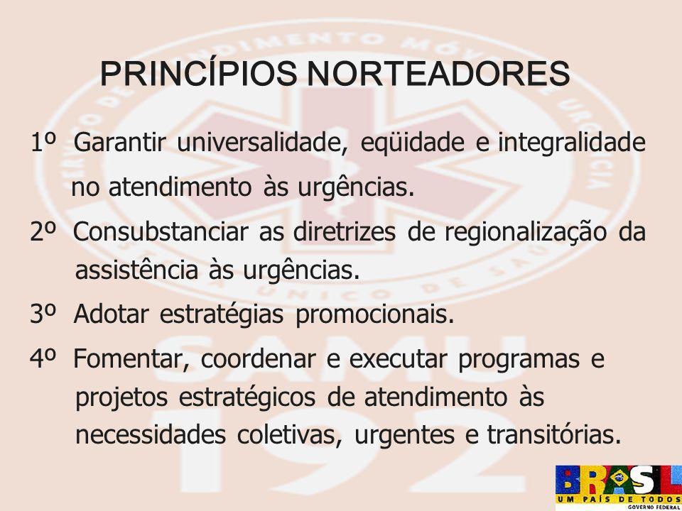 PRINCÍPIOS NORTEADORES 1º Garantir universalidade, eqüidade e integralidade no atendimento às urgências. 2º Consubstanciar as diretrizes de regionaliz
