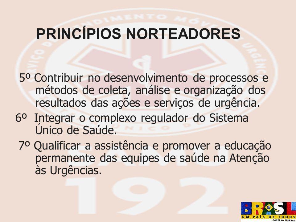 5º Contribuir no desenvolvimento de processos e métodos de coleta, análise e organização dos resultados das ações e serviços de urgência. 6º Integrar