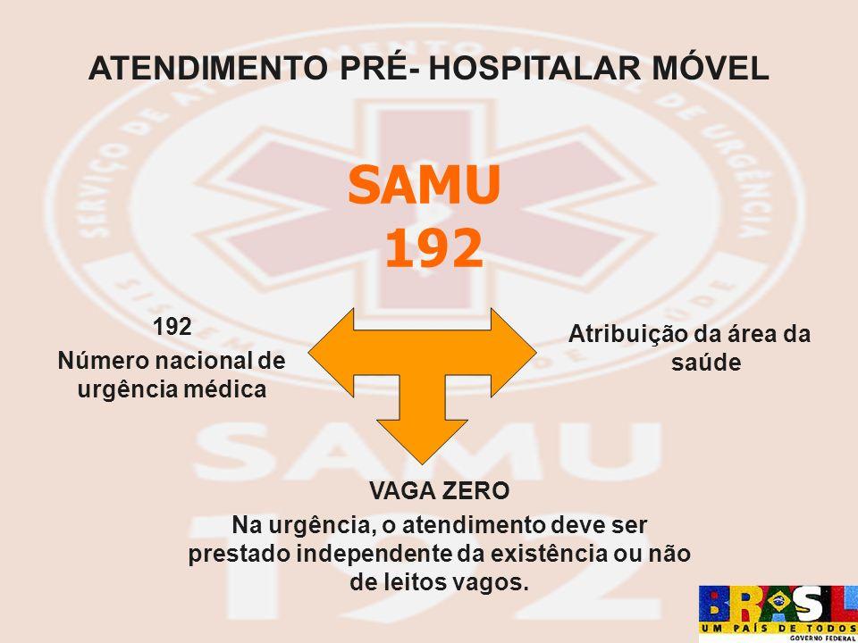 Atribuição da área da saúde ATENDIMENTO PRÉ- HOSPITALAR MÓVEL SAMU 192 Número nacional de urgência médica VAGA ZERO Na urgência, o atendimento deve se