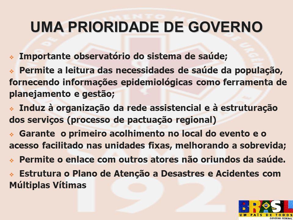 UMA PRIORIDADE DE GOVERNO Importante observatório do sistema de saúde; Permite a leitura das necessidades de saúde da população, fornecendo informaçõe