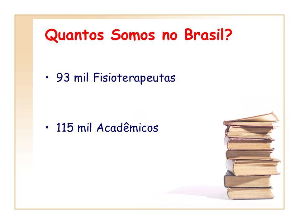 Quantos Somos no Brasil? 93 mil Fisioterapeutas 115 mil Acadêmicos