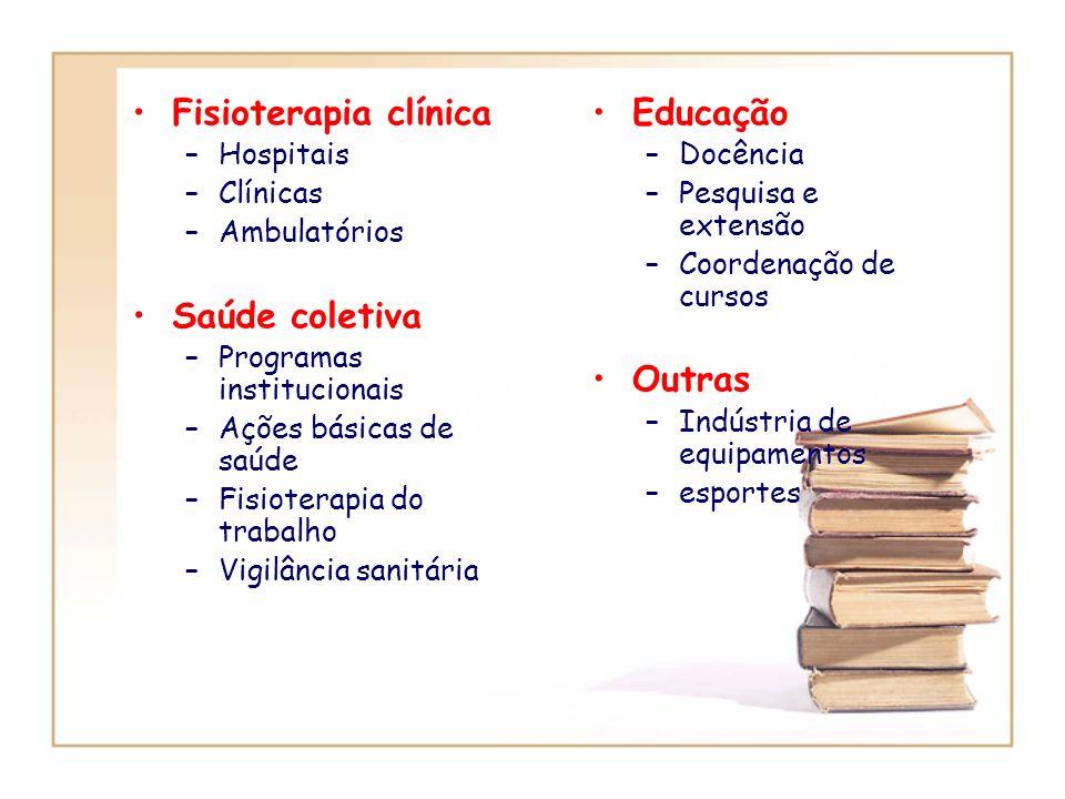 Fisioterapia clínica –Hospitais –Clínicas –Ambulatórios Saúde coletiva –Programas institucionais –Ações básicas de saúde –Fisioterapia do trabalho –Vi