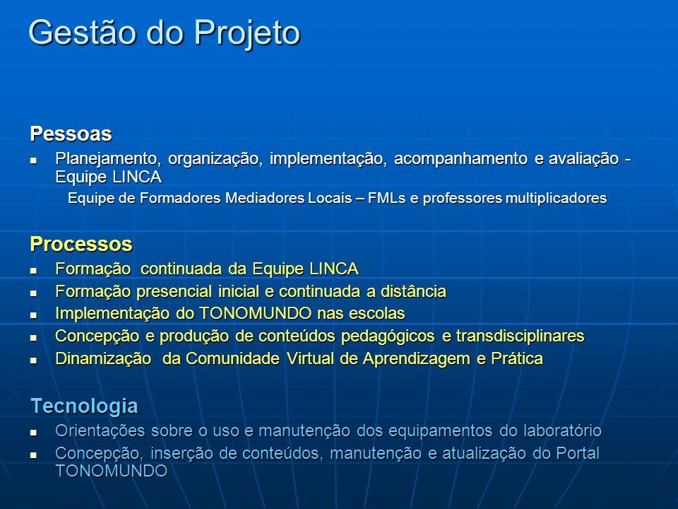 Gestão do Projeto Pessoas Planejamento, organização, implementação, acompanhamento e avaliação - Equipe LINCA Planejamento, organização, implementação