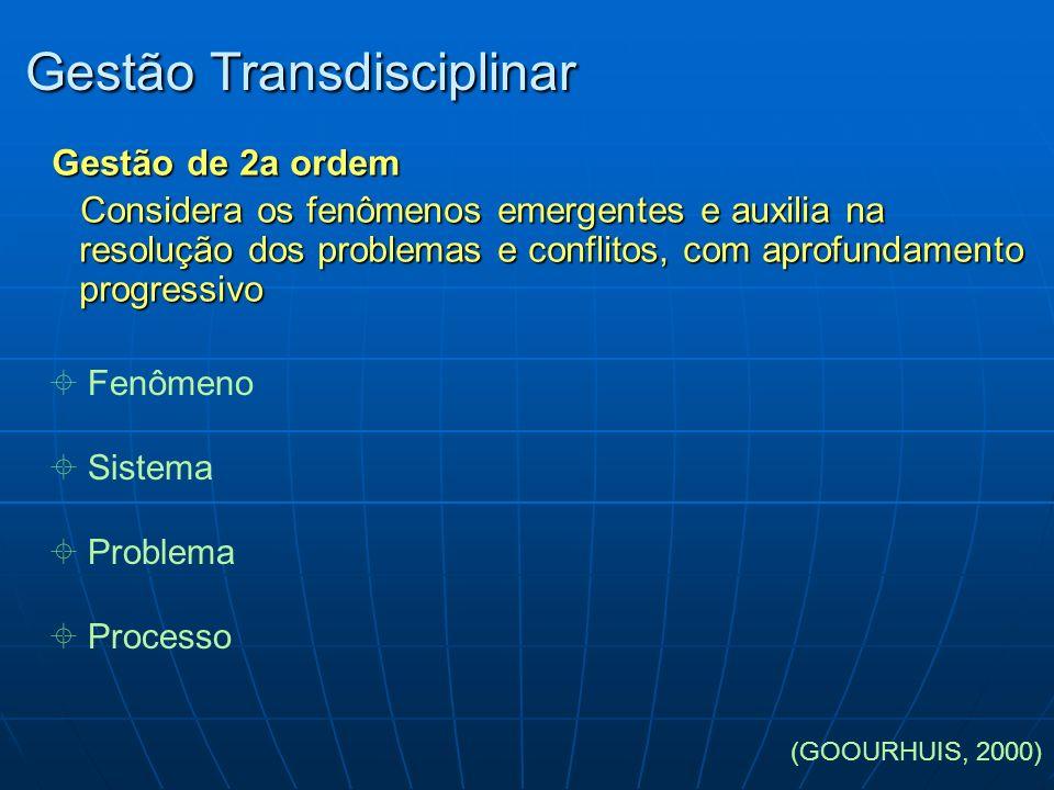 Gestão Transdisciplinar Gestão de 2a ordem Gestão de 2a ordem Considera os fenômenos emergentes e auxilia na resolução dos problemas e conflitos, com