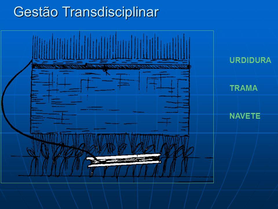 Gestão Transdisciplinar URDIDURA TRAMA NAVETE