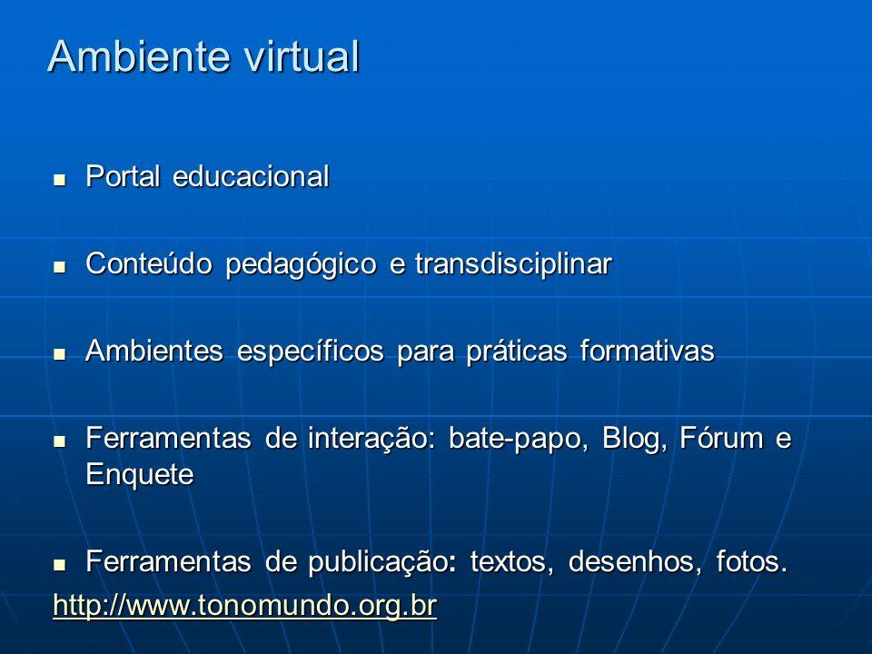 Ambiente virtual Portal educacional Portal educacional Conteúdo pedagógico e transdisciplinar Conteúdo pedagógico e transdisciplinar Ambientes específ