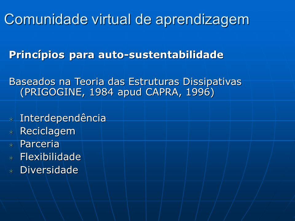 Comunidade virtual de aprendizagem Princípios para auto-sustentabilidade Baseados na Teoria das Estruturas Dissipativas (PRIGOGINE, 1984 apud CAPRA, 1