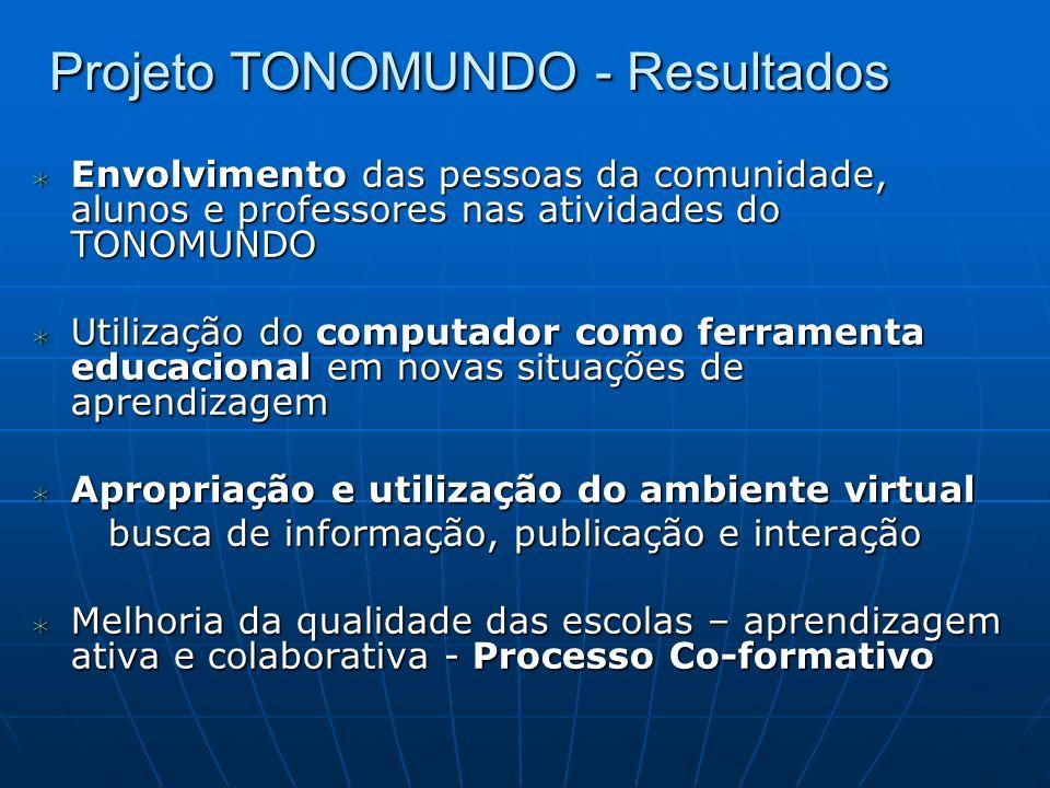 Projeto TONOMUNDO - Resultados Envolvimento das pessoas da comunidade, alunos e professores nas atividades do TONOMUNDO Envolvimento das pessoas da co