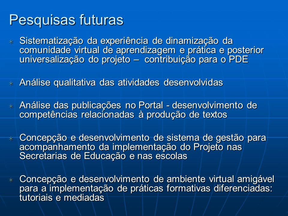 Pesquisas futuras Sistematização da experiência de dinamização da comunidade virtual de aprendizagem e prática e posterior universalização do projeto