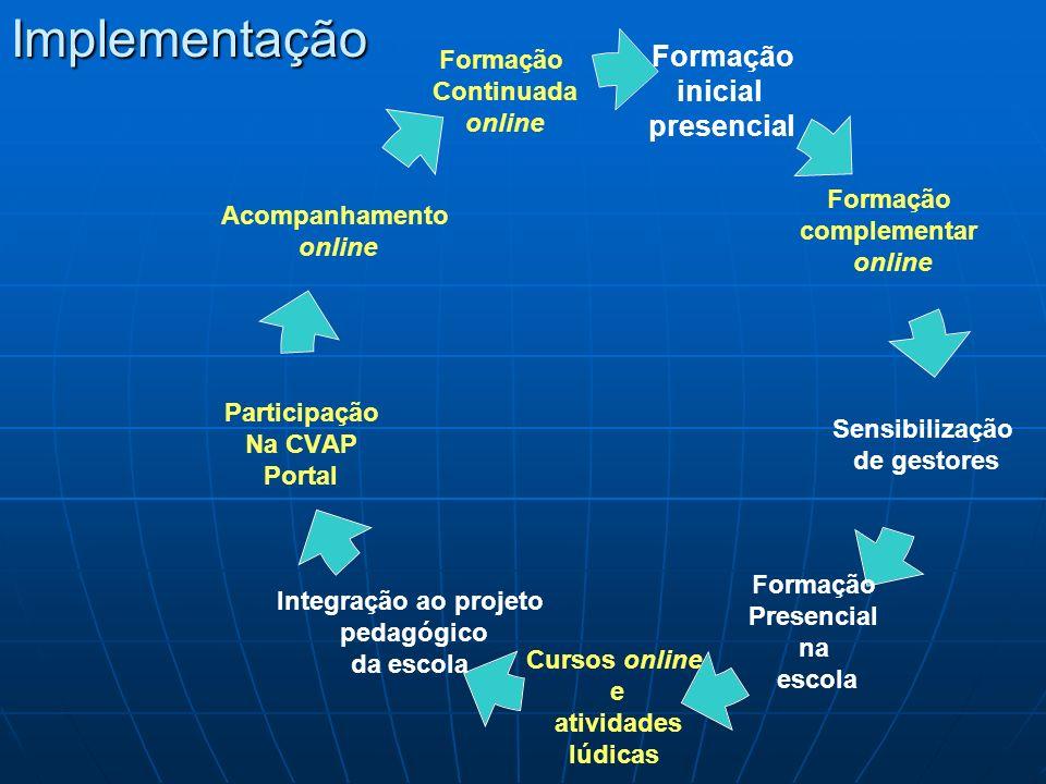 Formação inicial presencial Formação complementar online Sensibilização de gestores Formação Presencial na escola Cursos online e atividades lúdicas I