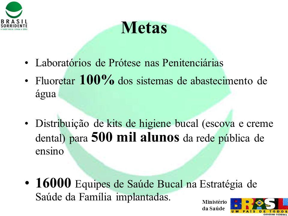 Ministério da Saúde Metas Laboratórios de Prótese nas Penitenciárias Fluoretar 100% dos sistemas de abastecimento de água Distribuição de kits de higi