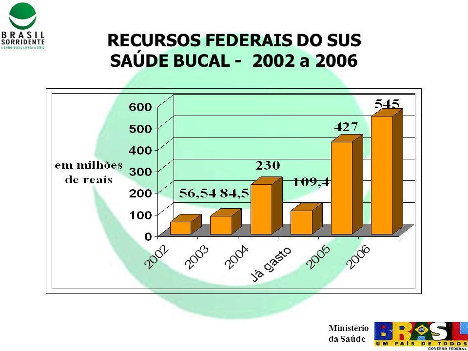 Ministério da Saúde RECURSOS FEDERAIS DO SUS SAÚDE BUCAL - 2002 a 2006