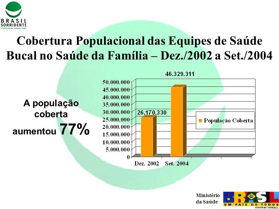 Ministério da Saúde Cobertura Populacional das Equipes de Saúde Bucal no Saúde da Família – Dez./2002 a Set./2004 A população coberta aumentou 77%