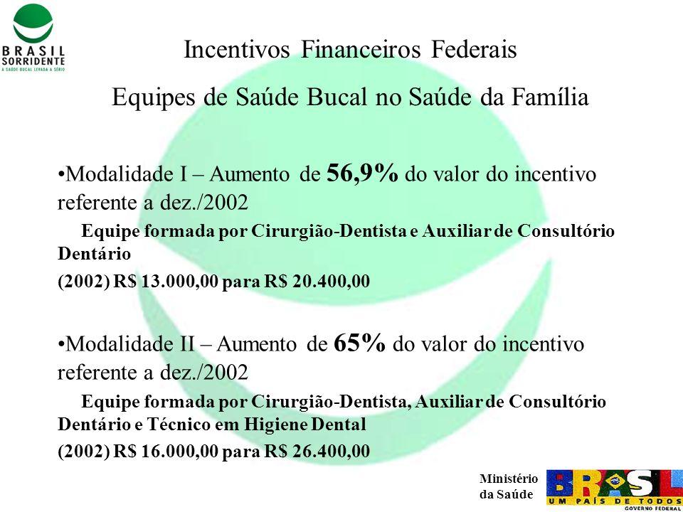 Ministério da Saúde Incentivos Financeiros Federais Equipes de Saúde Bucal no Saúde da Família Modalidade I – Aumento de 56,9% do valor do incentivo r