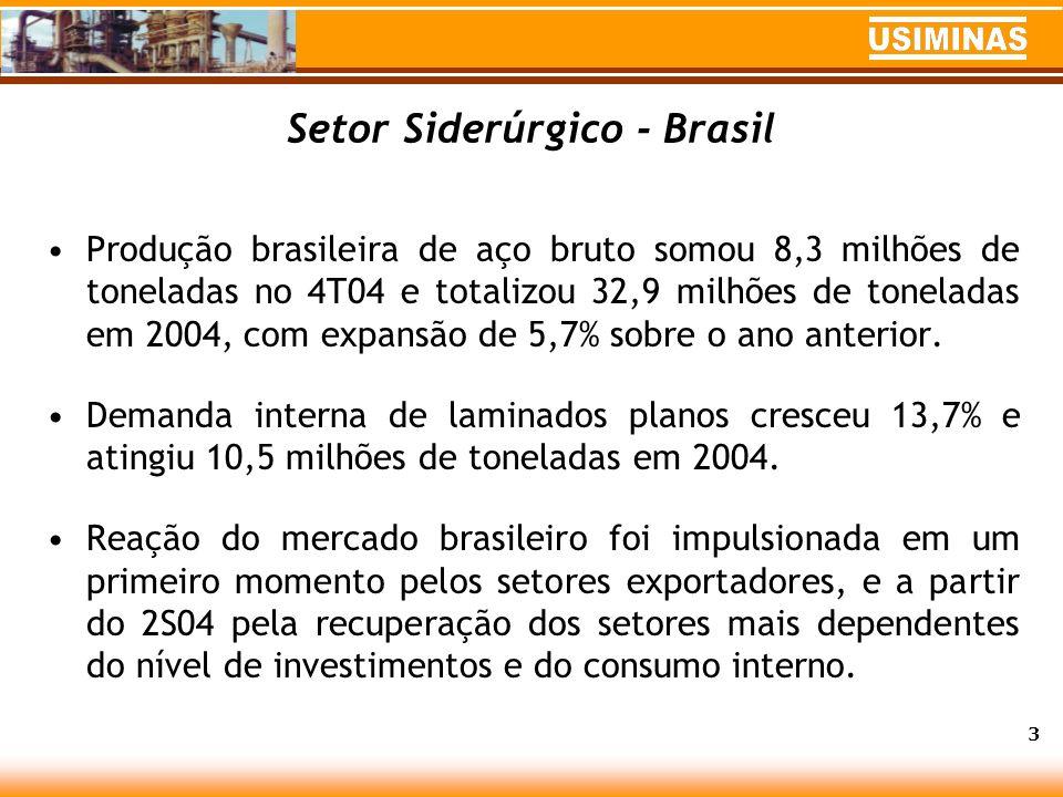 Setor Siderúrgico - Mundo Produção mundial de aço bruto: crescimento de 9% em relação a 2003.