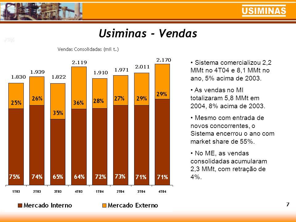 Usiminas – Mix de Vendas por Produto 8 Distribuição estável das vendas por produto, porém com expansão dos volumes.