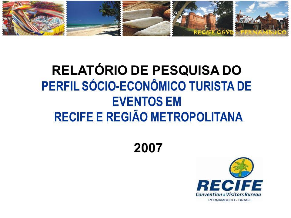 OBJETIVO GERAL Identificar o perfil do turista de eventos na Região Metropolitana do Recife.