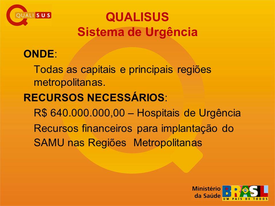 QUALISUS Sistema de Urgência ONDE: Todas as capitais e principais regiões metropolitanas. RECURSOS NECESSÁRIOS: R$ 640.000.000,00 – Hospitais de Urgên