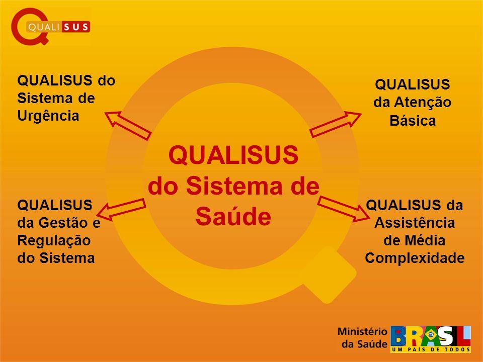 QUALISUS do Sistema de Saúde QUALISUS do Sistema de Urgência QUALISUS da Atenção Básica QUALISUS da Assistência de Média Complexidade QUALISUS da Gest