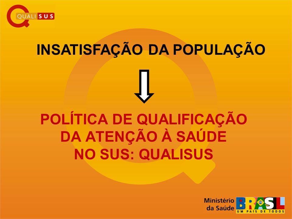 POLÍTICA DE QUALIFICAÇÃO DA ATENÇÃO À SAÚDE NO SUS: QUALISUS INSATISFAÇÃO DA POPULAÇÃO