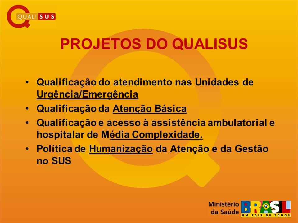 PROJETOS DO QUALISUS Qualificação do atendimento nas Unidades de Urgência/Emergência Qualificação da Atenção Básica Qualificação e acesso à assistênci