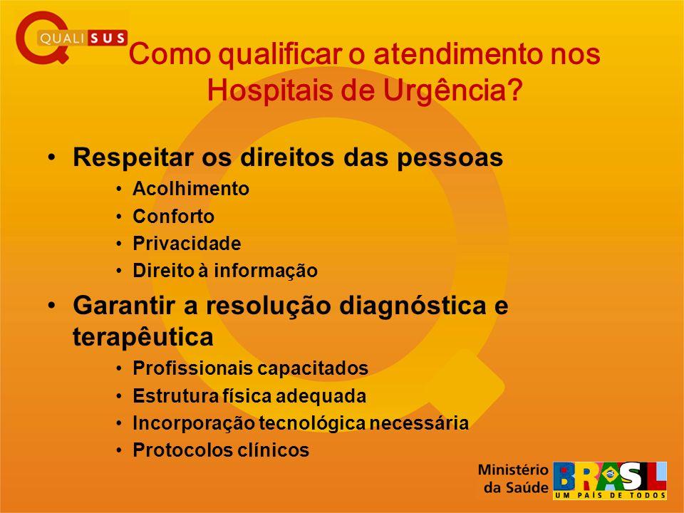 Como qualificar o atendimento nos Hospitais de Urgência? Respeitar os direitos das pessoas Acolhimento Conforto Privacidade Direito à informação Garan