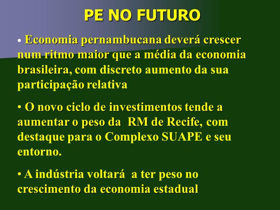 PE NO FUTURO Economia pernambucana deverá crescer num ritmo maior que a média da economia brasileira Economia pernambucana deverá crescer num ritmo ma