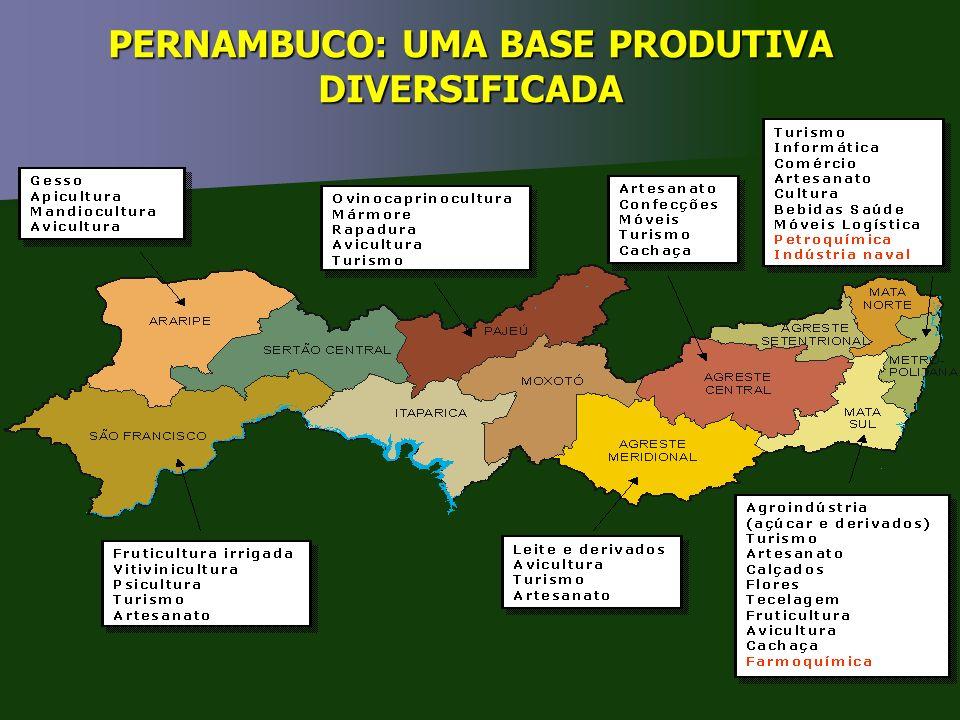PERNAMBUCO: UMA BASE PRODUTIVA DIVERSIFICADA
