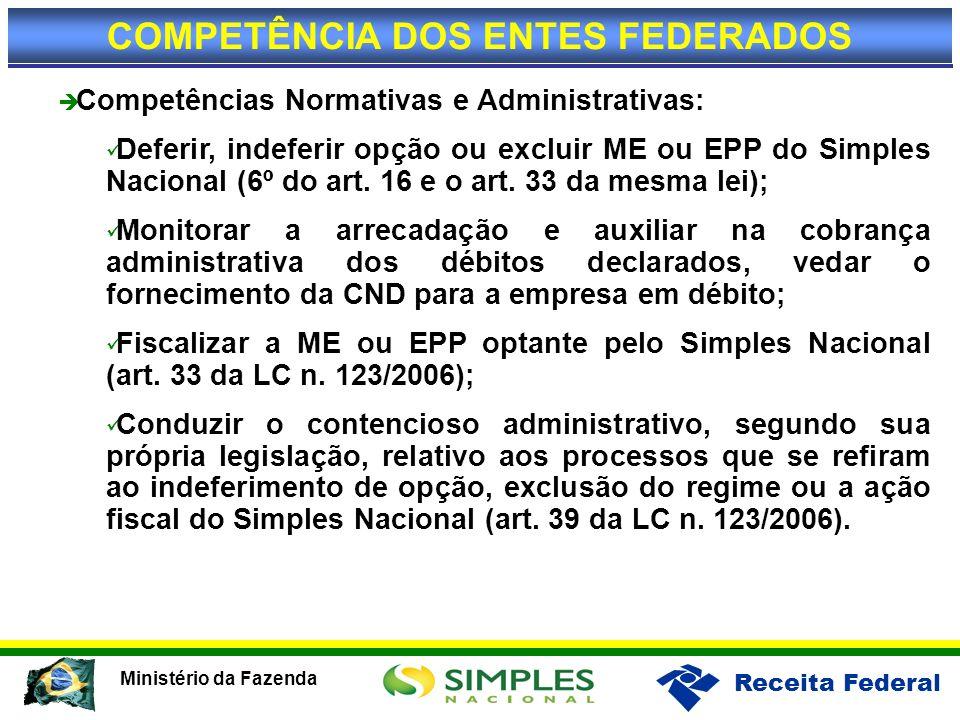 Receita Federal Ministério da Fazenda Competências Normativas e Administrativas: Deferir, indeferir opção ou excluir ME ou EPP do Simples Nacional (6º