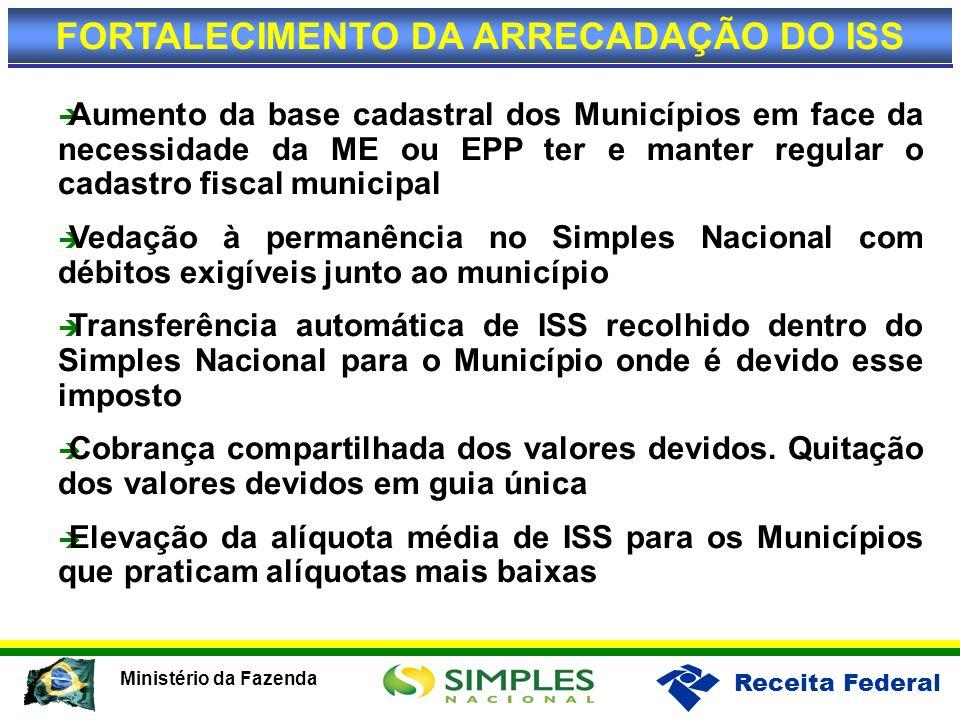 Receita Federal Ministério da Fazenda Aumento da base cadastral dos Municípios em face da necessidade da ME ou EPP ter e manter regular o cadastro fis