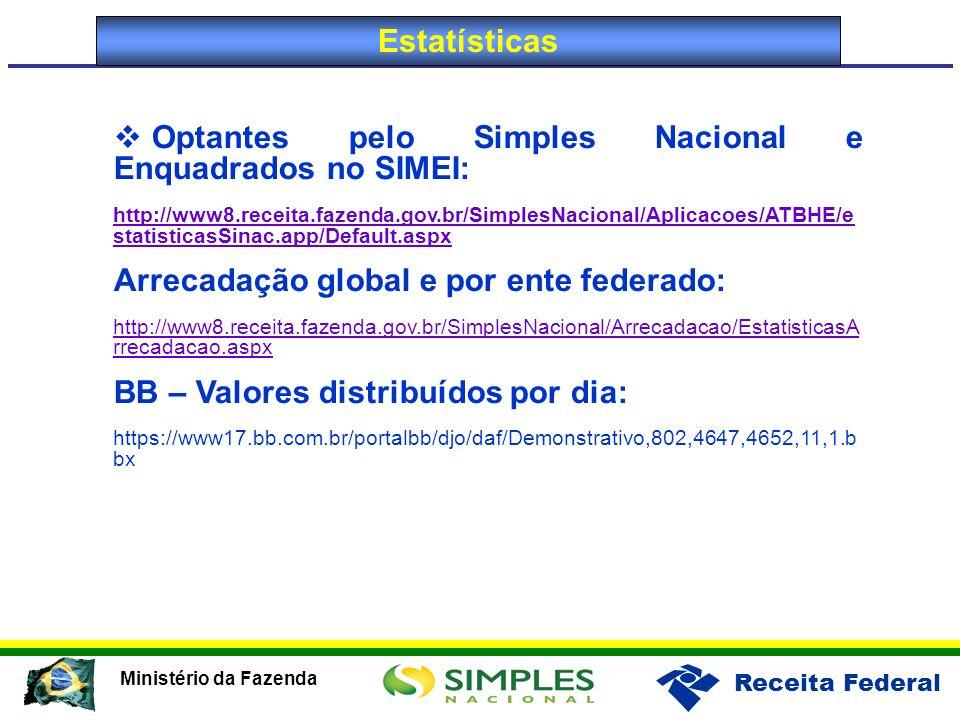 Receita Federal Ministério da Fazenda Estatísticas Optantes pelo Simples Nacional e Enquadrados no SIMEI: http://www8.receita.fazenda.gov.br/SimplesNa