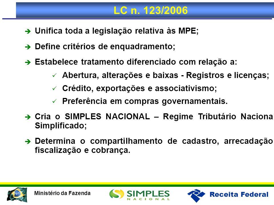 Receita Federal Ministério da Fazenda Unifica toda a legislação relativa às MPE; Define critérios de enquadramento; Estabelece tratamento diferenciado