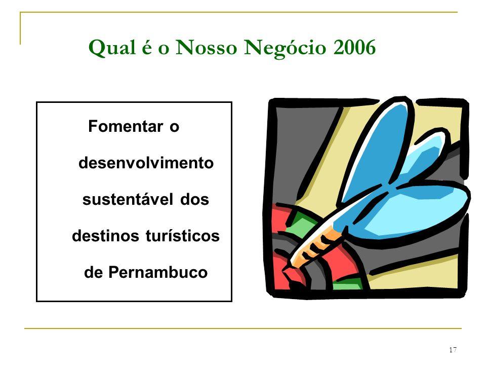 17 Qual é o Nosso Negócio 2006 Fomentar o desenvolvimento sustentável dos destinos turísticos de Pernambuco