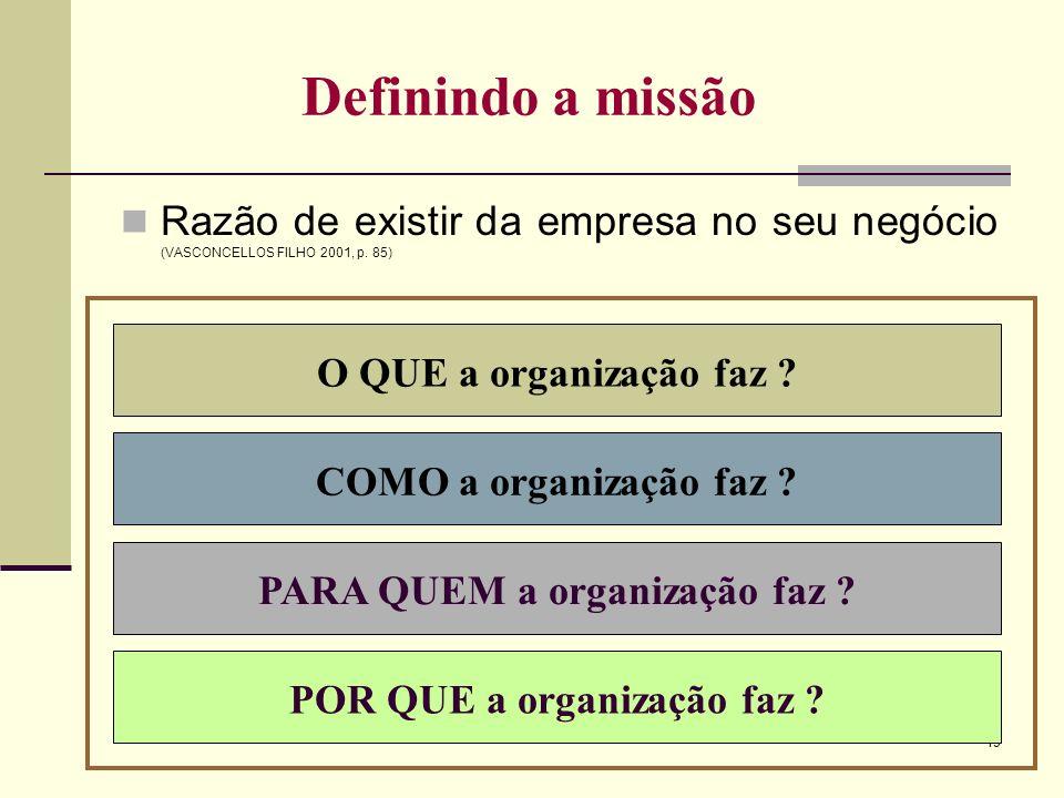 19 Definindo a missão Razão de existir da empresa no seu negócio (VASCONCELLOS FILHO 2001, p. 85) O QUE a organização faz ? COMO a organização faz ? P