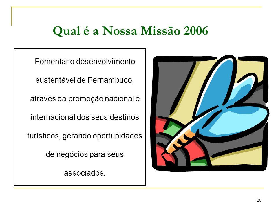 20 Qual é a Nossa Missão 2006 Fomentar o desenvolvimento sustentável de Pernambuco, através da promoção nacional e internacional dos seus destinos tur