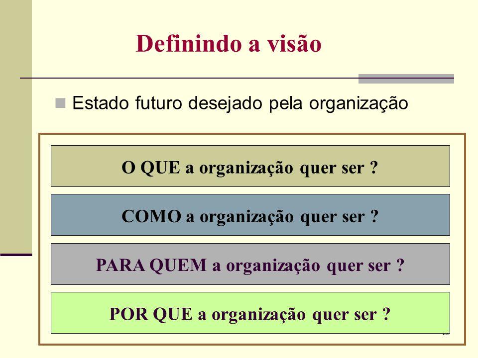 22 Definindo a visão Estado futuro desejado pela organização O QUE a organização quer ser ? COMO a organização quer ser ? PARA QUEM a organização quer