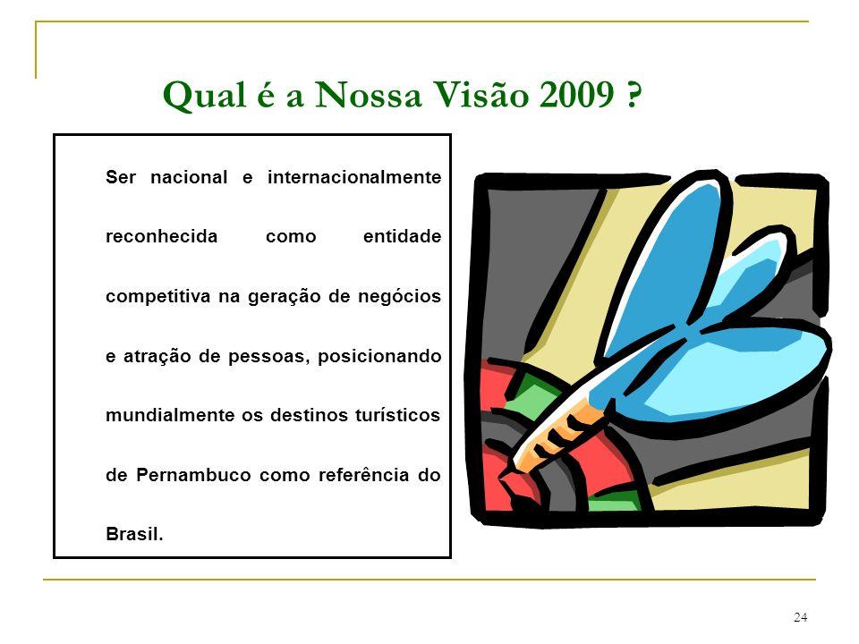 24 Qual é a Nossa Visão 2009 ? Ser nacional e internacionalmente reconhecida como entidade competitiva na geração de negócios e atração de pessoas, po