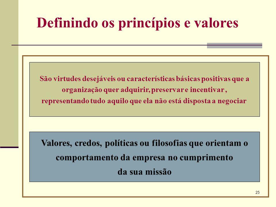 25 Definindo os princípios e valores São virtudes desejáveis ou características básicas positivas que a organização quer adquirir, preservar e incenti