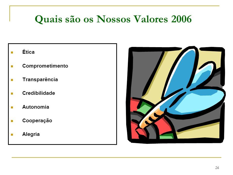 26 Quais são os Nossos Valores 2006 Ética Comprometimento Transparência Credibilidade Autonomia Cooperação Alegria