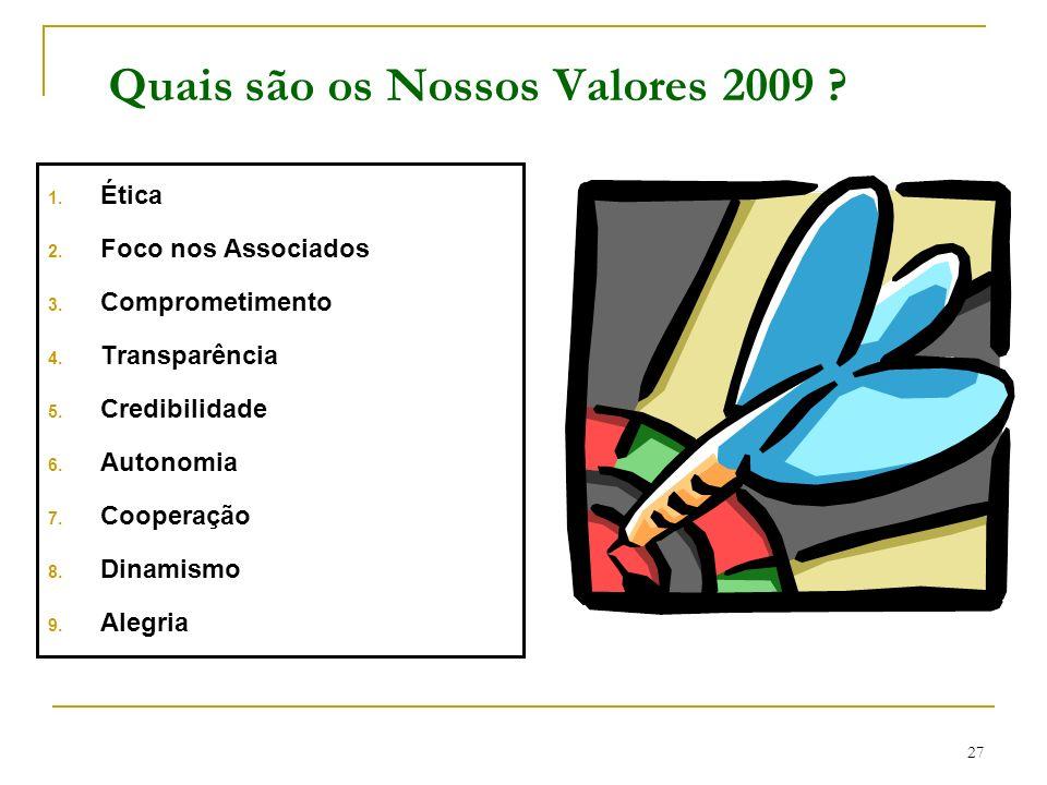 27 Quais são os Nossos Valores 2009 ? 1. Ética 2. Foco nos Associados 3. Comprometimento 4. Transparência 5. Credibilidade 6. Autonomia 7. Cooperação