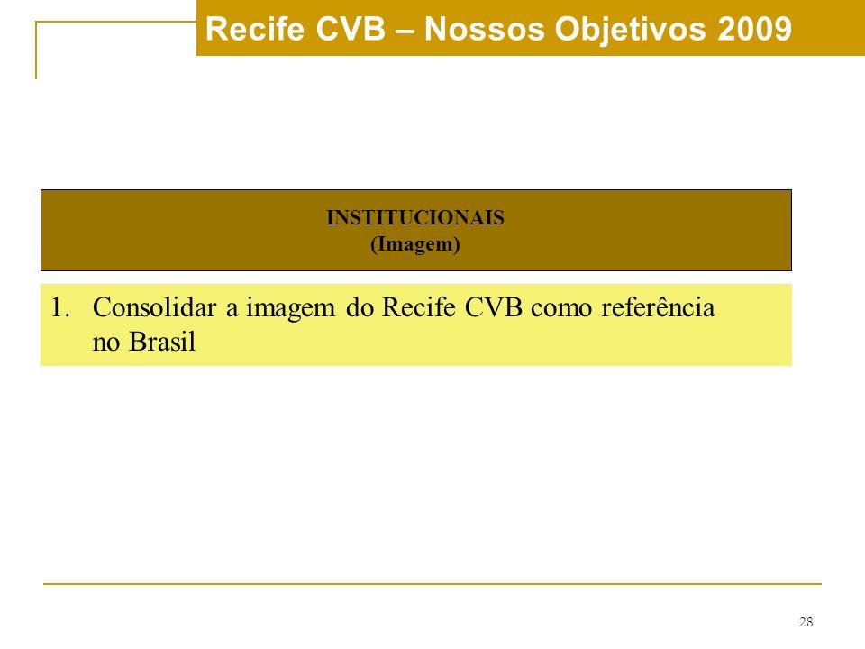 28 Recife CVB – Nossos Objetivos 2009 INSTITUCIONAIS (Imagem) 1.Consolidar a imagem do Recife CVB como referência no Brasil