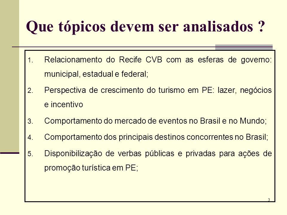 3 Que tópicos devem ser analisados ? 1. Relacionamento do Recife CVB com as esferas de governo: municipal, estadual e federal; 2. Perspectiva de cresc