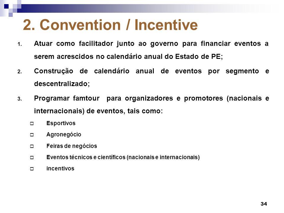 2. Convention / Incentive 1. Atuar como facilitador junto ao governo para financiar eventos a serem acrescidos no calendário anual do Estado de PE; 2.