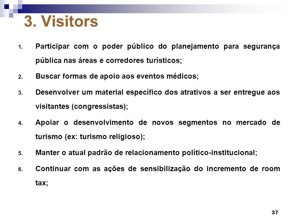 3. Visitors 1. Participar com o poder público do planejamento para segurança pública nas áreas e corredores turísticos; 2. Buscar formas de apoio aos