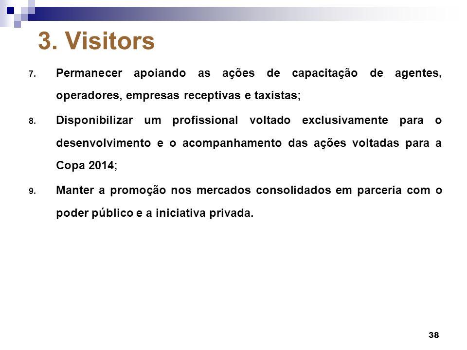 3. Visitors 7. Permanecer apoiando as ações de capacitação de agentes, operadores, empresas receptivas e taxistas; 8. Disponibilizar um profissional v
